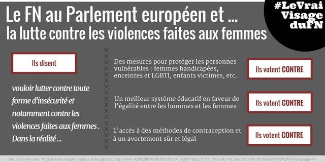Le FN au Parlement européen et la lutte contre les violences faites aux femmes
